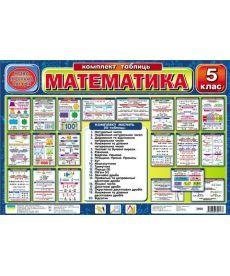 Комплект таблиць Математика 5 клас Коробка