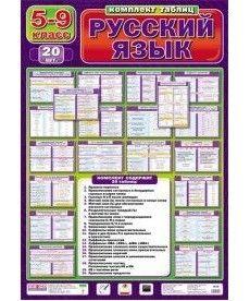Комплект таблиц Русский язык 5-9 кл.