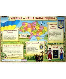 Плакат.Україна- наша Батьківщина