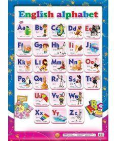 Плакат.Англійська абетка(оновлена) (А)