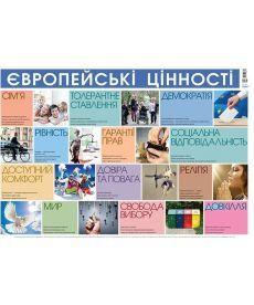 Плакати. Плакат Європейські цінності.