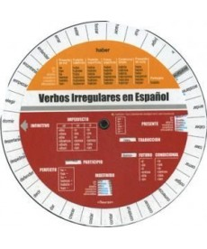 Испанские неправильные глаголы (Таблица-вертушка)