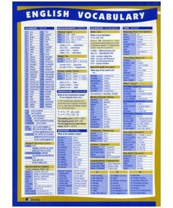 Тематический словарь - справочник по английскому языку. A4