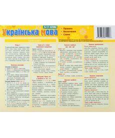 Картонка-підказка Укр. мова. Правила 5-11 кл 20*15 см 4стор