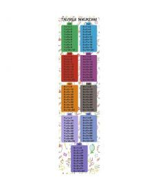 Закладка Табл множення