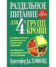 Раздельное питание для 4-х групп крови