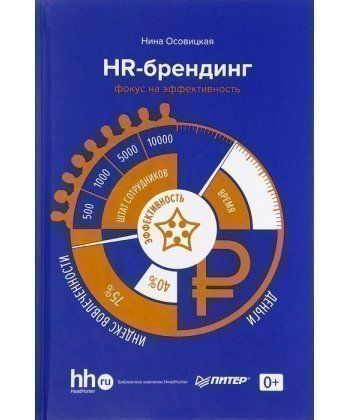HR-брендинг. Фокус на эффективность