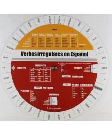 Колесо Испанские неправильные глаголы